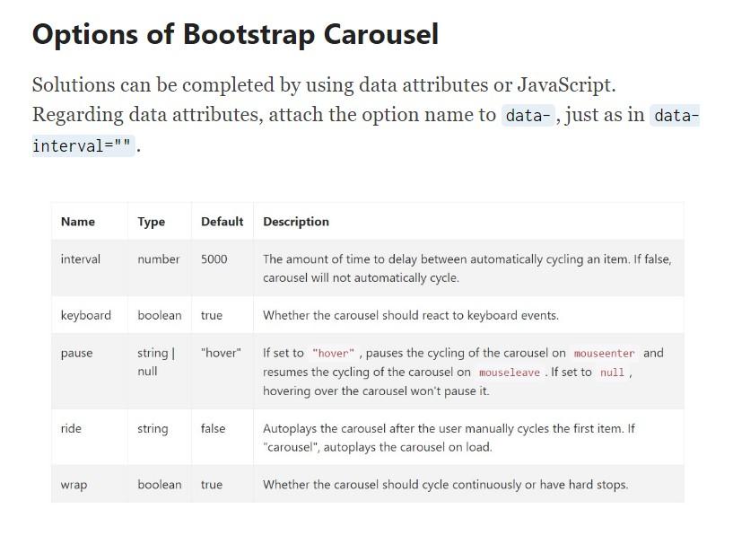 Bootstrap Slider Carousel